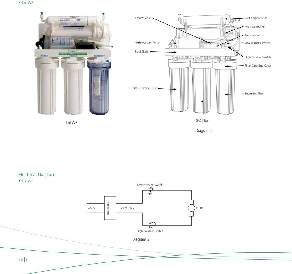 Carbon Filter Sediment Filter Lal WP GAC Filter Diagram 2 Electrical Diagram Lal WP