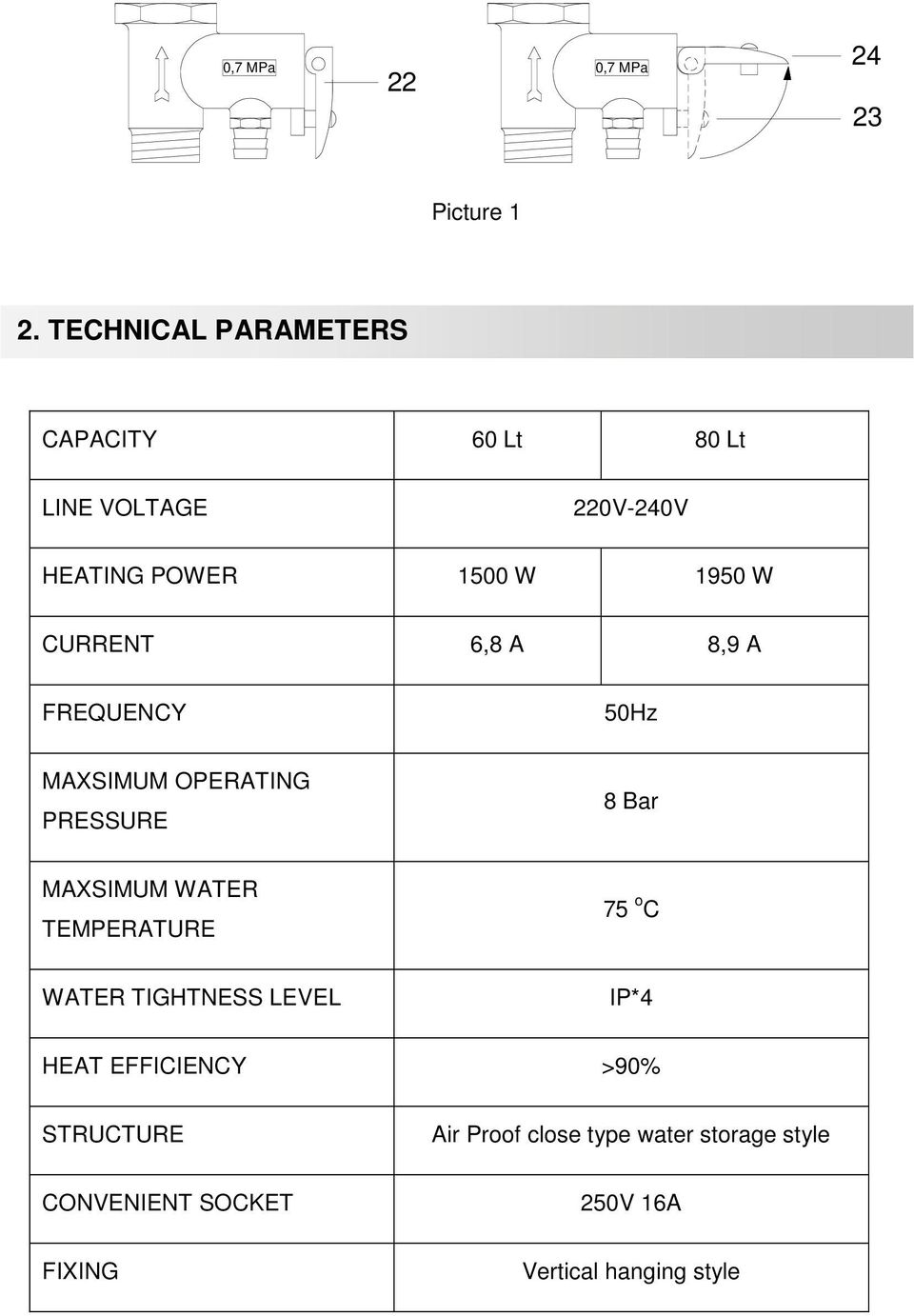 CURRENT 6,8 A 8,9 A FREQUENCY 50Hz MAXSIMUM OPERATING PRESSURE 8 Bar MAXSIMUM WATER TEMPERATURE 75