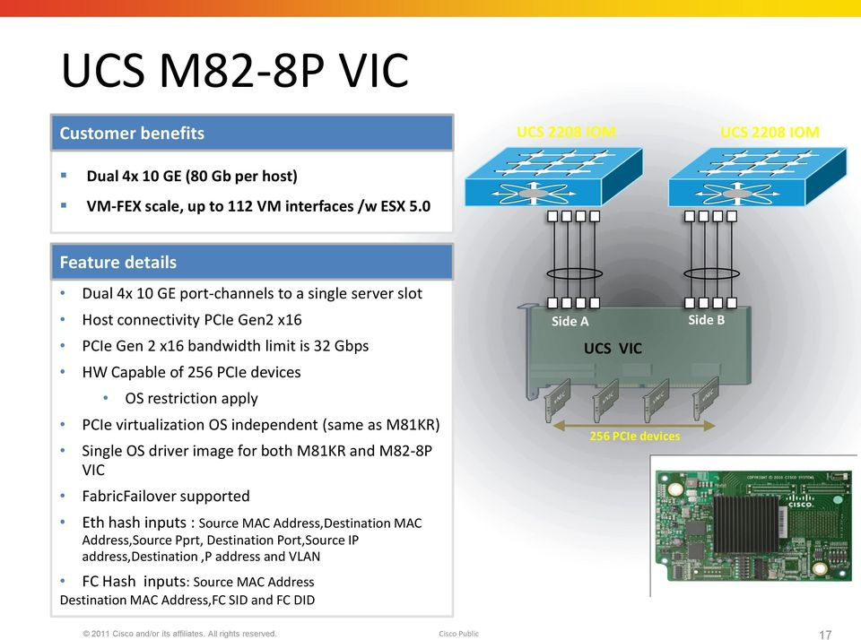 devices OS restriction apply PCIe virtualization OS independent (same as M81KR) Single OS driver image for both M81KR and M82-8P VIC FabricFailover supported Eth hash inputs : Source MAC