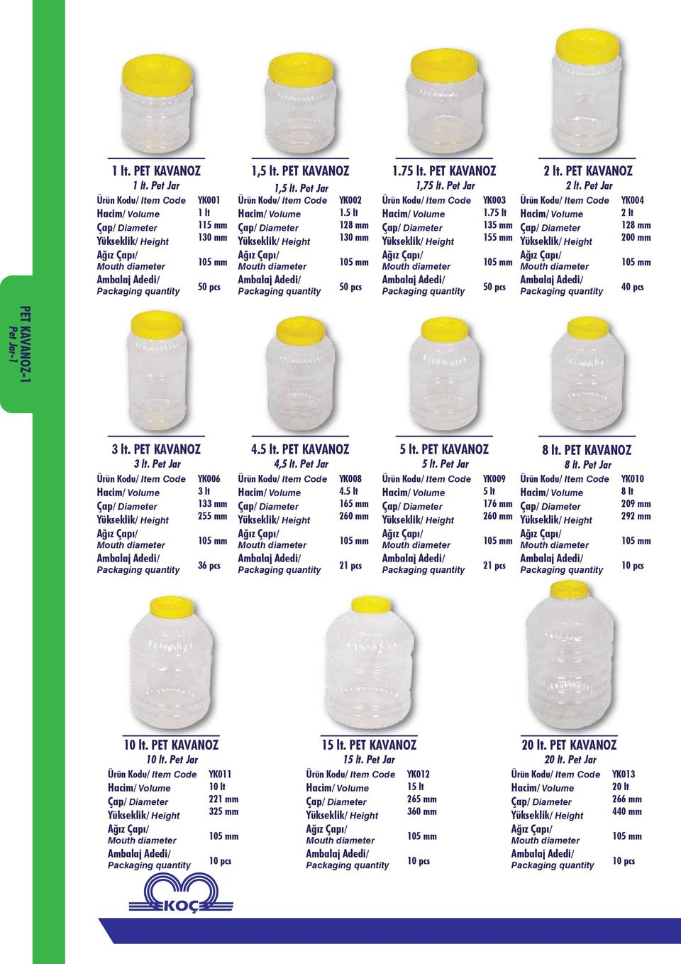 PET KAVANOZ 2 lt. Pet Jar / Item Code Hacim/ Volume Yükseklik/ Packaging quantity YK004 2 lt 128 mm 200 mm 40 pcs PET KAVANOZ-1 Pet Jar-1 3 lt. PET KAVANOZ 3 lt.