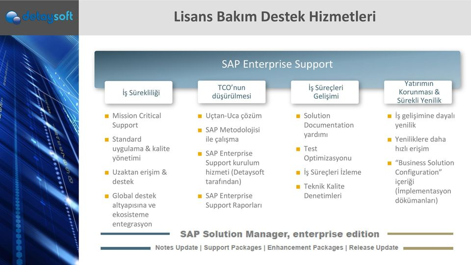 ile çalışma SAP Enterprise Support kurulum hizmeti (Detaysoft tarafından) SAP Enterprise Support Raporları Solution Documentation yardımı Test Optimizasyonu İş