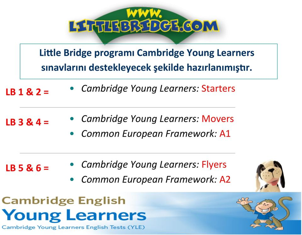 LB 1 & 2 = LB 3 & 4 = LB 5 & 6 = Cambridge Young Learners: Starters