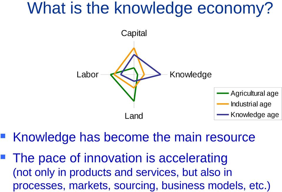 age Knowledge has become the main resource The pace of innovation is