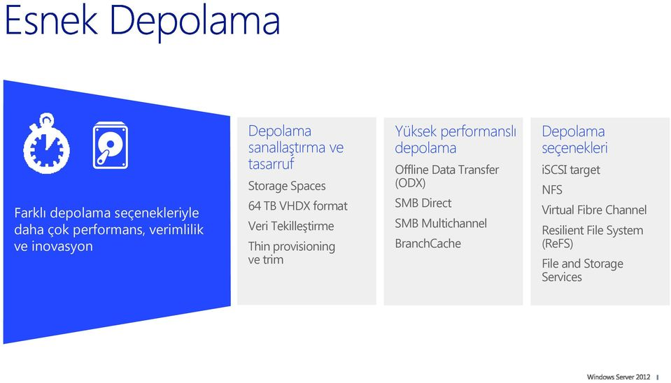 performanslı depolama Offline Data Transfer (ODX) SMB Direct SMB Multichannel BranchCache Depolama