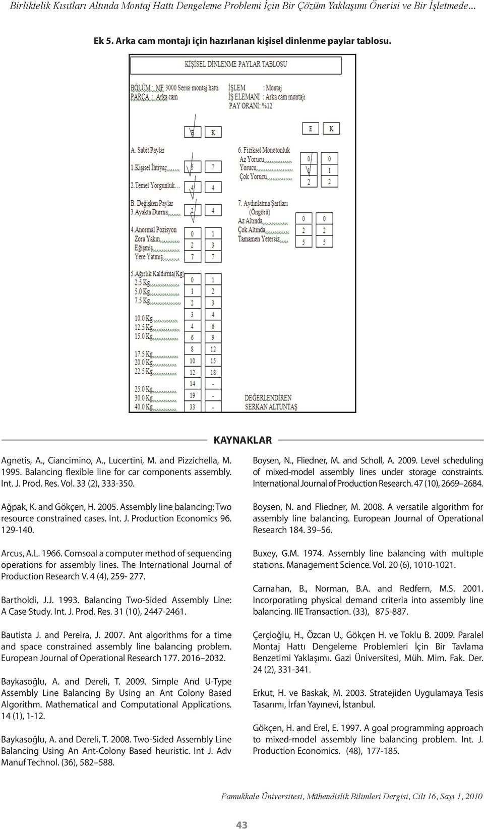 2005. Assembly line balancing: Two resource constrained cases. Int. J. Production Economics 96. 129-140. Arcus, A.L. 1966. Comsoal a computer method of sequencing operations for assembly lines.