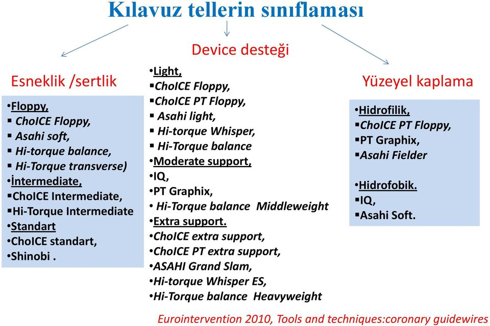 Device desteği Light, ChoICE Floppy, ChoICE PT Floppy, Asahi light, Hi torque Whisper, Hi Torque balance Moderate support, IQ, PT Graphix, Hi Torque balance Middleweight