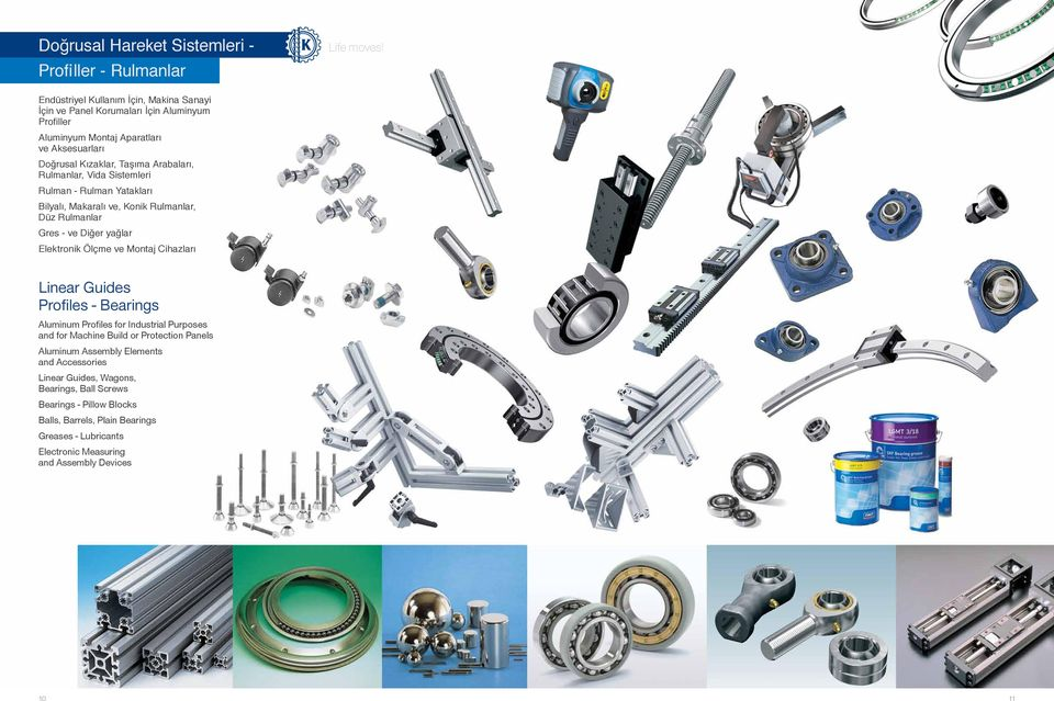 Elektronik Ölçme ve Montaj Cihazları Linear Guides Profiles - Bearings Aluminum Profiles for Industrial Purposes and for Machine Build or Protection Panels Aluminum Assembly