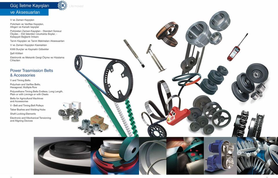 Ölçme ve Hizalama Cihazları Power Trasmission Belts & Accessories V and Timing Belts Polychain and Variflex Belts, Hexagonal, Multiple Row Polyurethane Timing Belts Endless, Long Length, Plain or