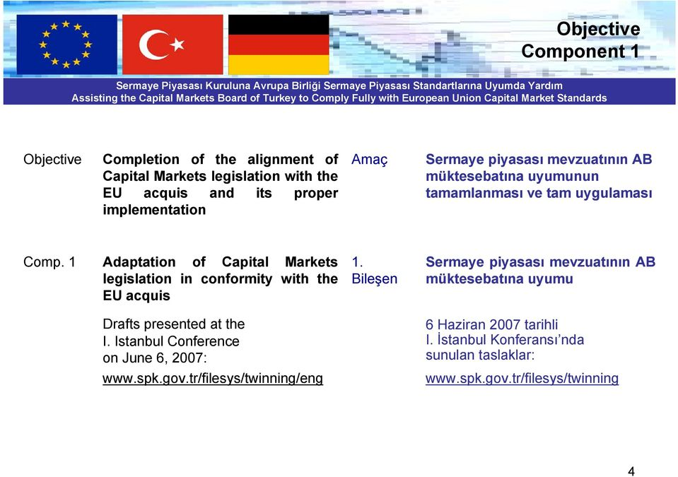 1 Adaptation of Capital Markets legislation in conformity with the EU acquis 1.