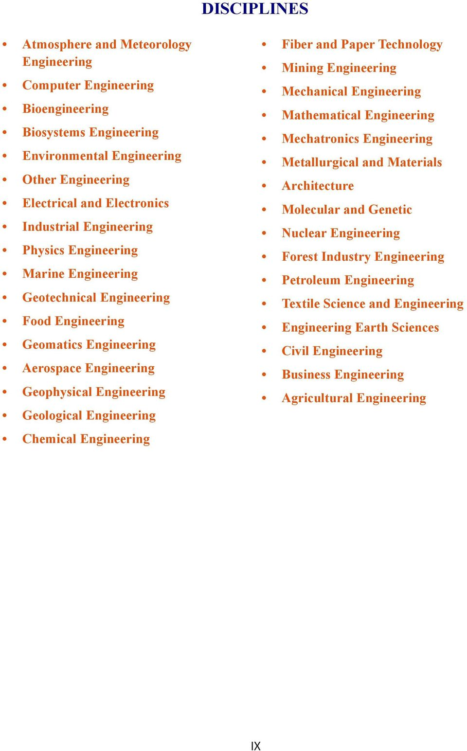 Chemical Engineering Fiber Paper Technology Mining Engineering Mechanical Engineering Mathematical Engineering Mechatronics Engineering Metallurgical Materials Architecture Molecular