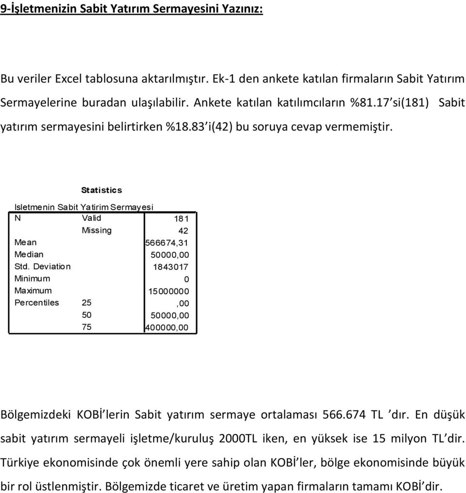 Statistics Isletmenin Sabit Yatirim Sermayesi N Valid Missing Mean Median Std.