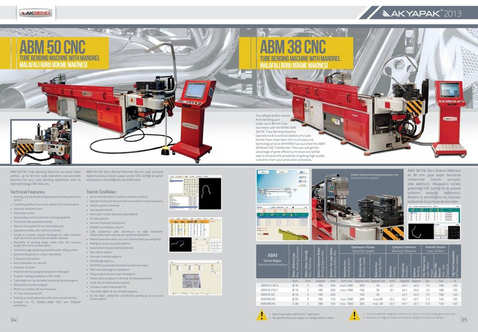 launched this ABM 38 Model CNC TubeBender.