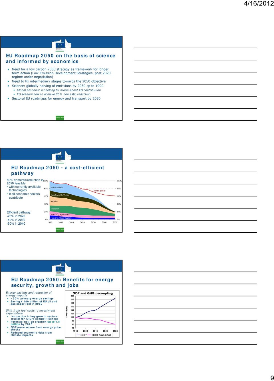 how to achieve 80% domestic reduction Sectoral EU roadmaps for energy and transport by 2050 EU Roadmap 2050 - a cost-efficient pathway 80% domestic reduction in 2050 feasible with currently available