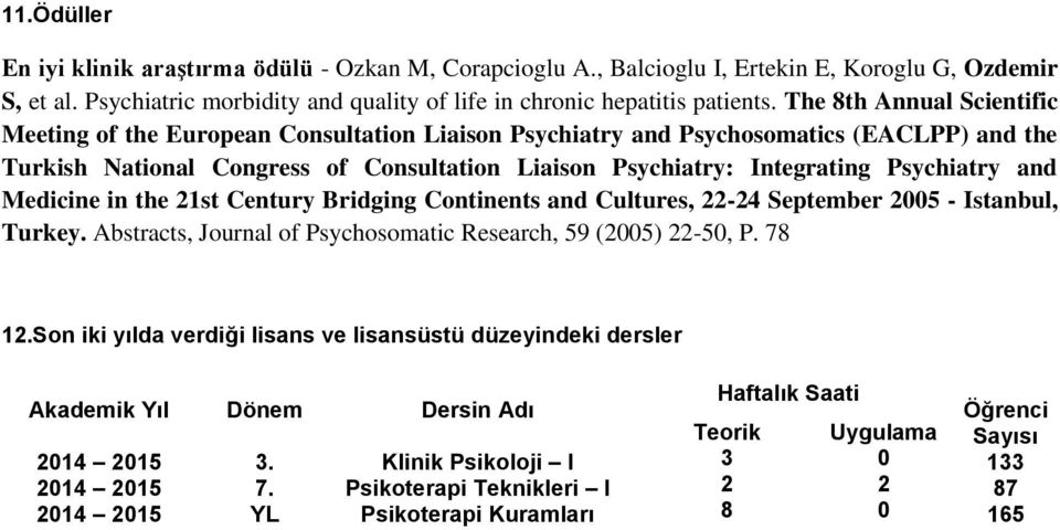 Psychiatry and Medicine in the 21st Century Bridging Continents and Cultures, 2224 September 2005 Istanbul, Turkey. Abstracts, Journal of Psychosomatic Research, 59 (2005) 2250, P. 78 12.