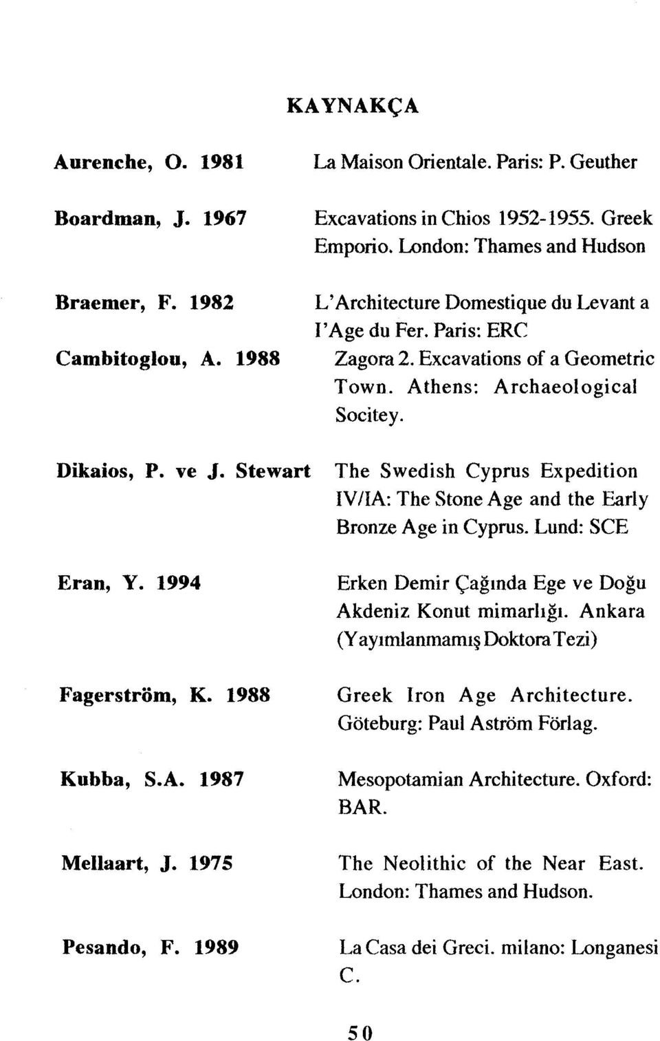 1994 Fagerström, K. 1988 Kubba, S.A. 1987 Mellaart, J. 1975 The Swedish Cyprus Expedition LVIlA: The Stone Age and the Early Bronze Age in Cyprus.