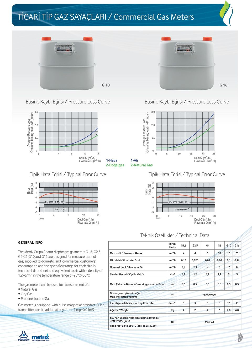 5 G4G6G and G16 are designed for measurement of gas, supplied to domestic and commercial customers consumption and the given flow range for each size in technicial data sheet and equivalent to air