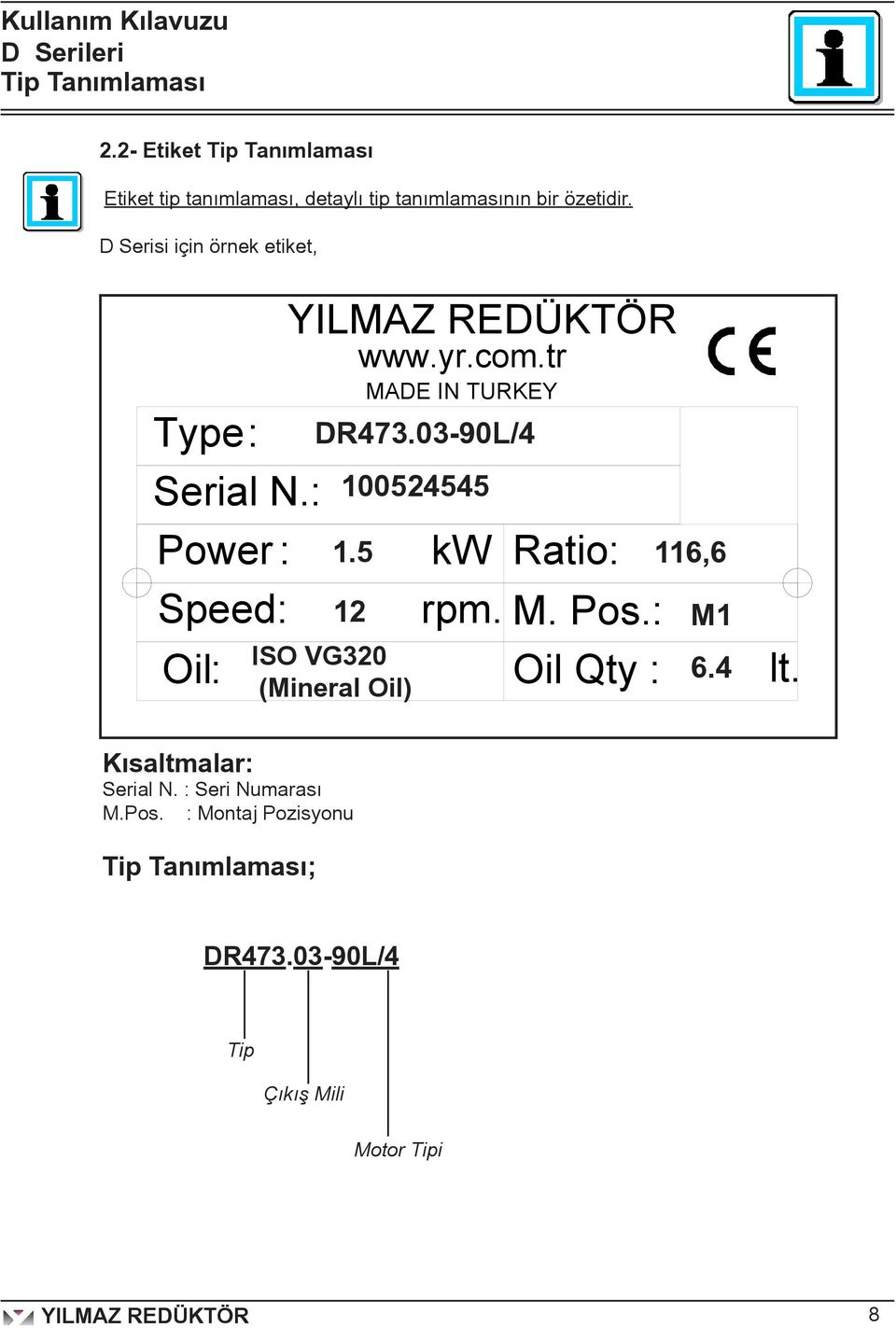 0-90L/4 100524545 kw rpm. Ratio: 1.5 116,6 M. Pos.: 12 M1 ISO VG20 (Mineral Oil) Oil Qty : 6.4 lt.