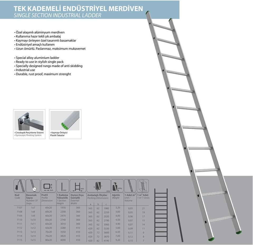 Paslanmaz, maksimum mukavemet Special alloy aluminium ladder Ready to use in stylish single pack Specially designed rungs made of anti skidding Industrial use Durable, rust proof, maximum strenght