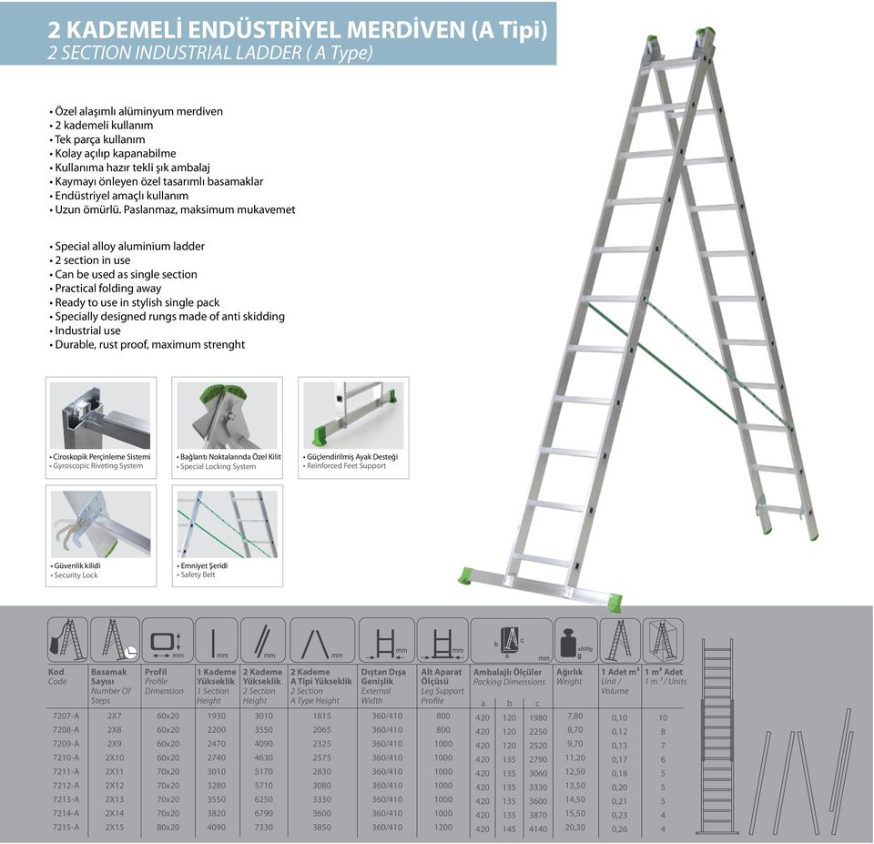 Paslanmaz, maksimum mukavemet Special alloy aluminium ladder 2 section in use Can be used as single section Practical folding away Ready to use in stylish single pack Specially designed rungs made of