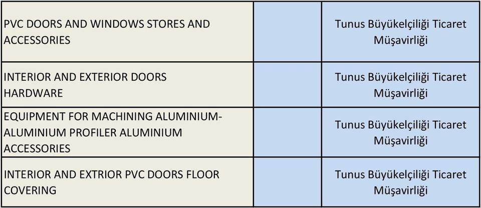 ALUMINIUM PROFILER ALUMINIUM ACCESSORIES INTERIOR AND EXTRIOR PVC DOORS FLOOR