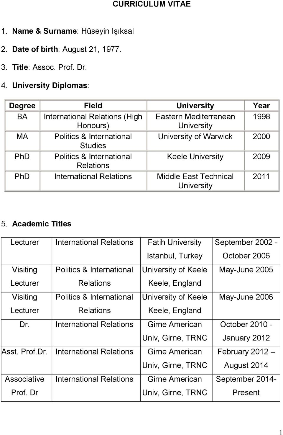 Politics & International Keele University 2009 Relations PhD International Relations Middle East Technical University 2011 5.