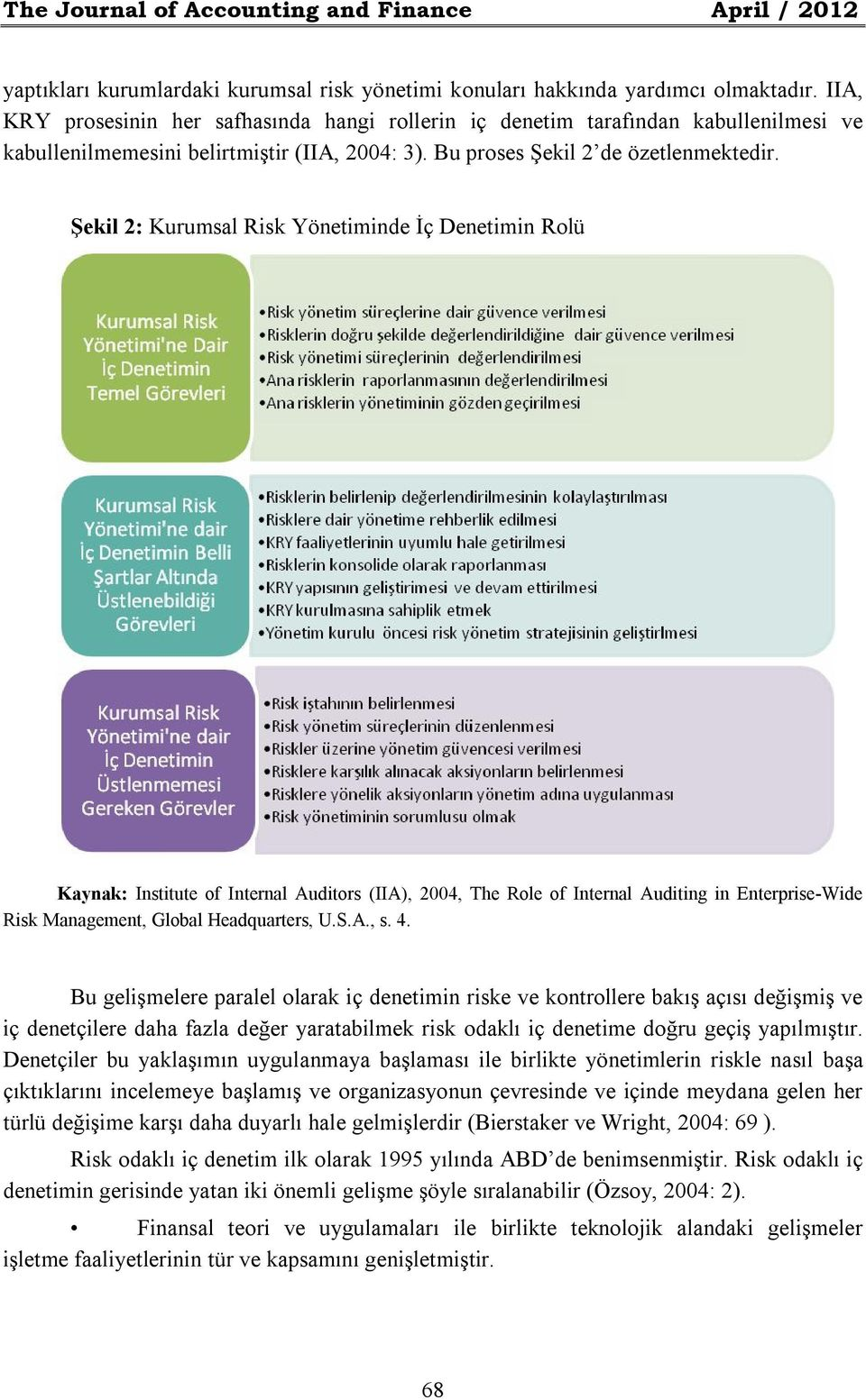 Şekil 2: Kurumsal Risk Yönetiminde İç Denetimin Rolü Kaynak: Institute of Internal Auditors (IIA), 2004, The Role of Internal Auditing in Enterprise-Wide Risk Management, Global eadquarters, U.S.A., s.
