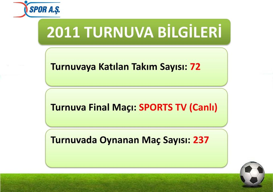 Final Maçı: SPORTS TV (Canlı)