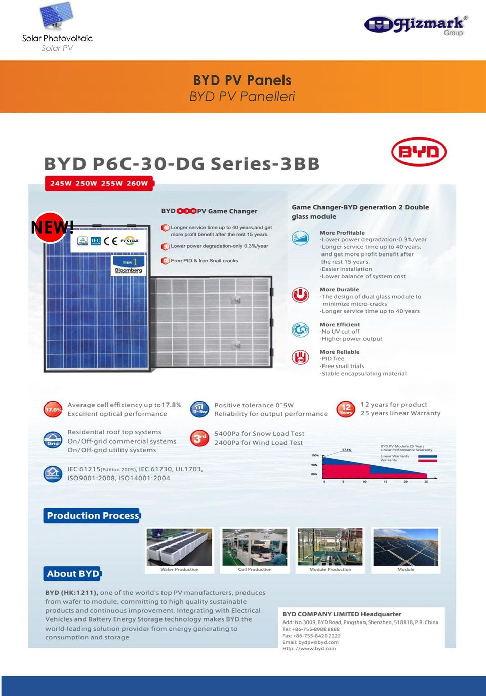 BYD PV Panels
