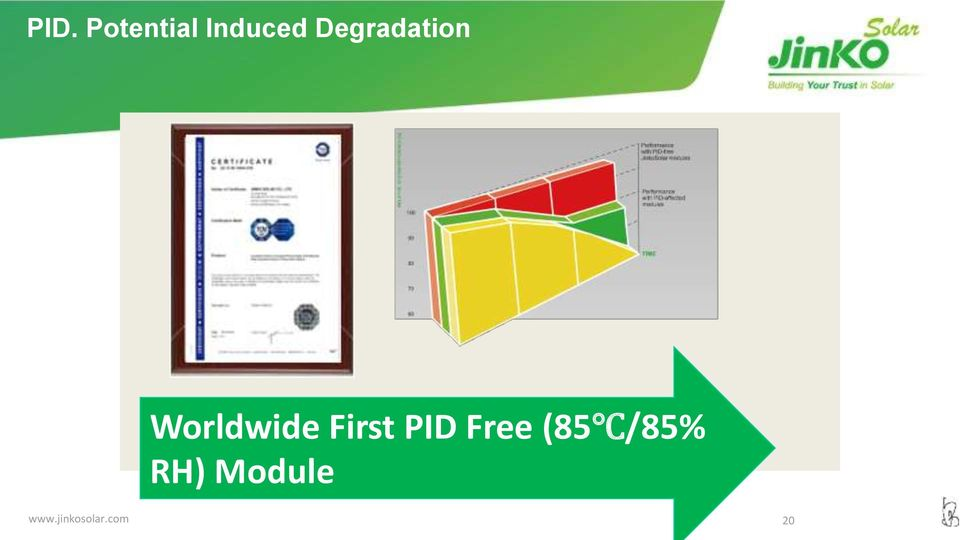Worldwide First PID Free