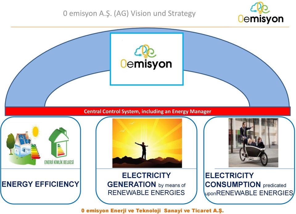 including an Energy Manager ENERGY EFFICIENCY