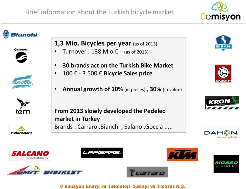 (as of 2013) 30 brands act on the Turkish Bike Market 100-3.