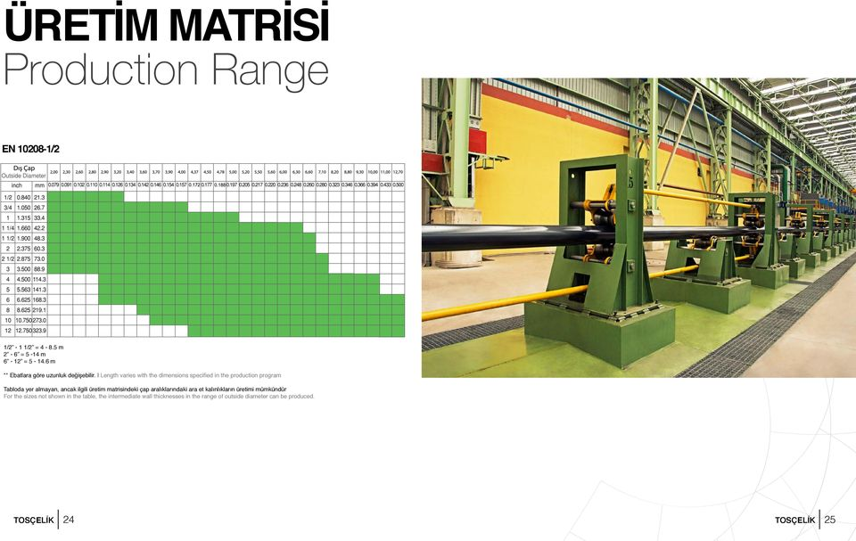 Length varies with the dimensions specified in the production program Tabloda yer almayan, ancak ilgili üretim