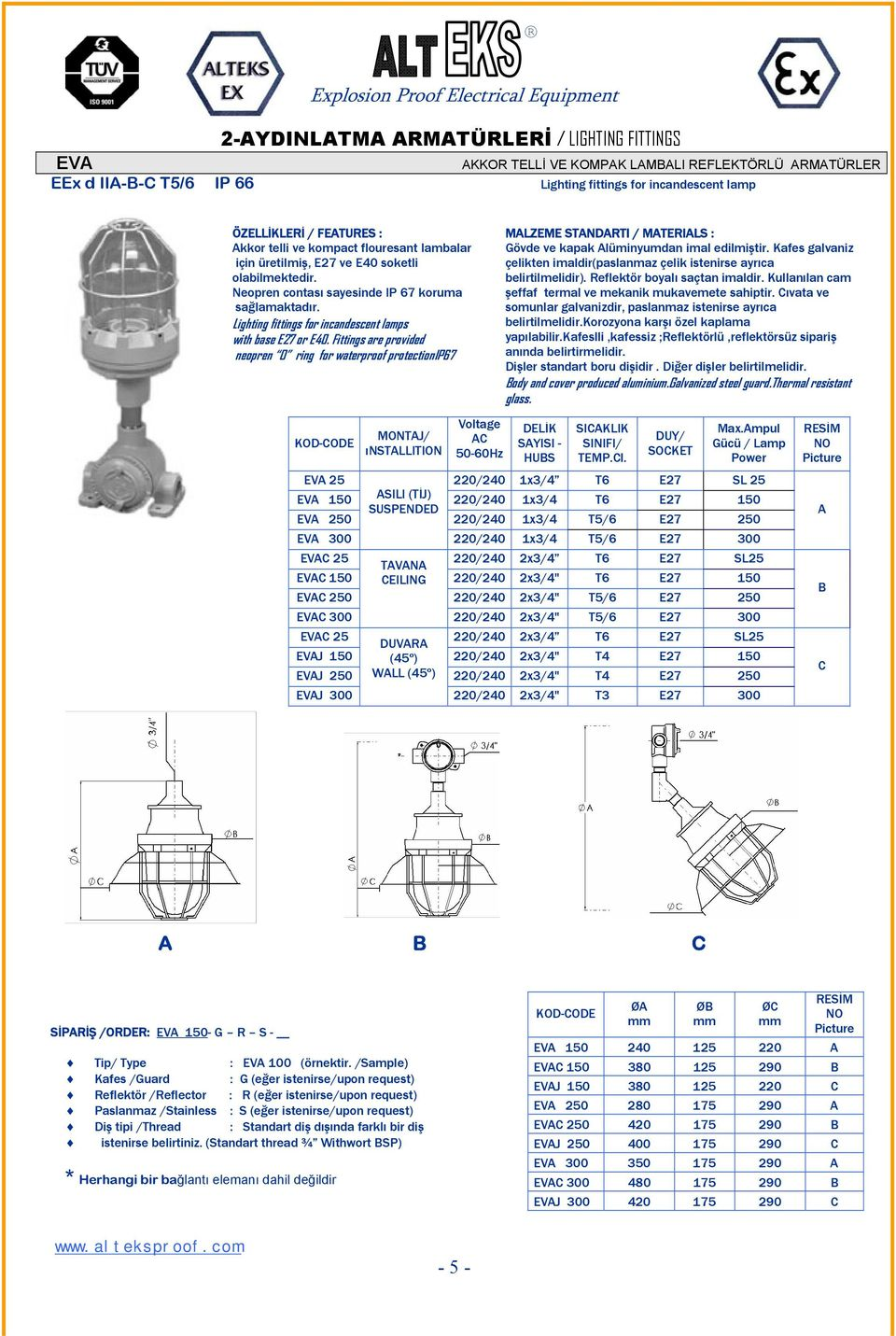 Lighting fittings for incandescent lamps with base E27 or E40.