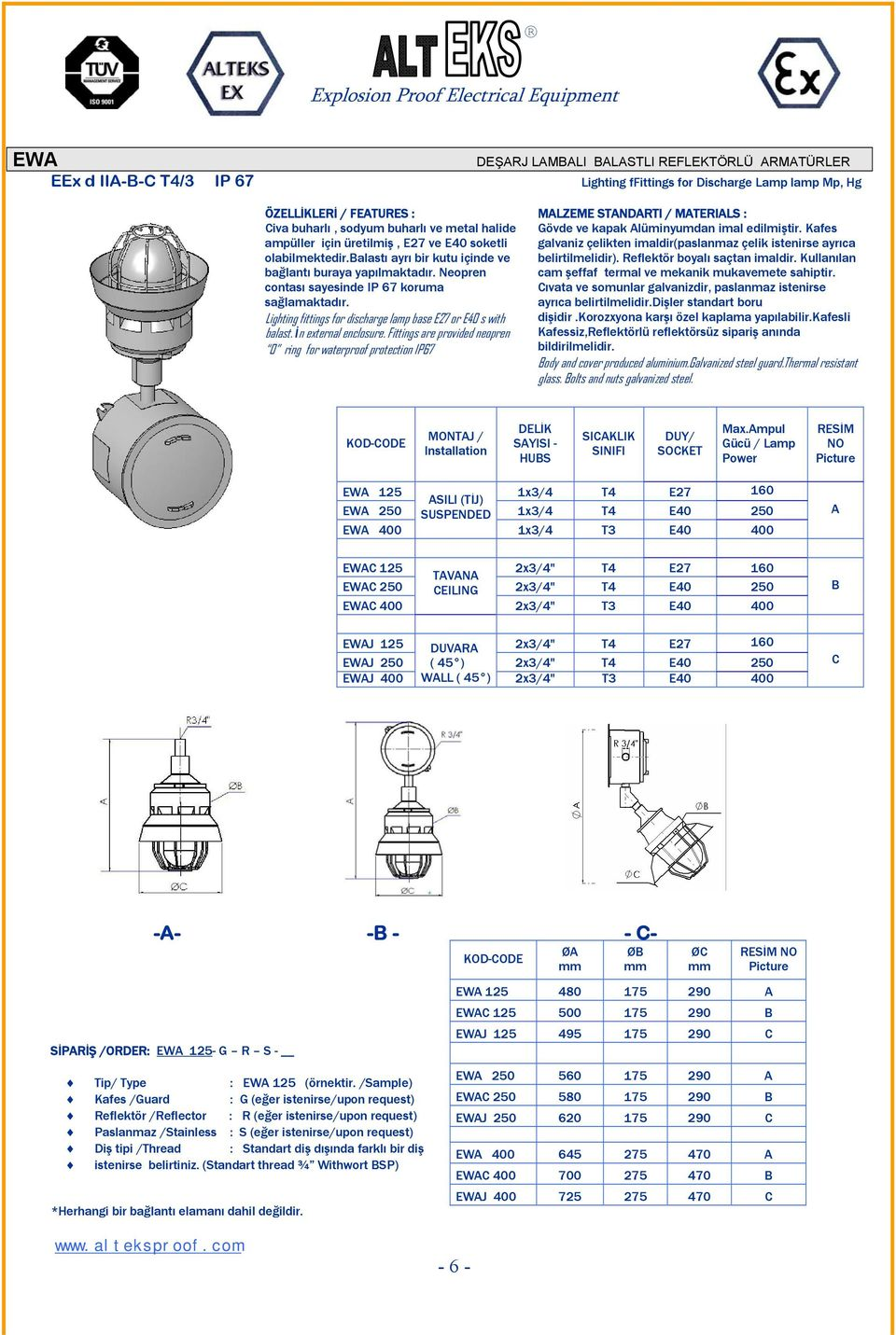 Lighting fittings for discharge lamp base E27 or E40 s with balast. İn external enclosure.