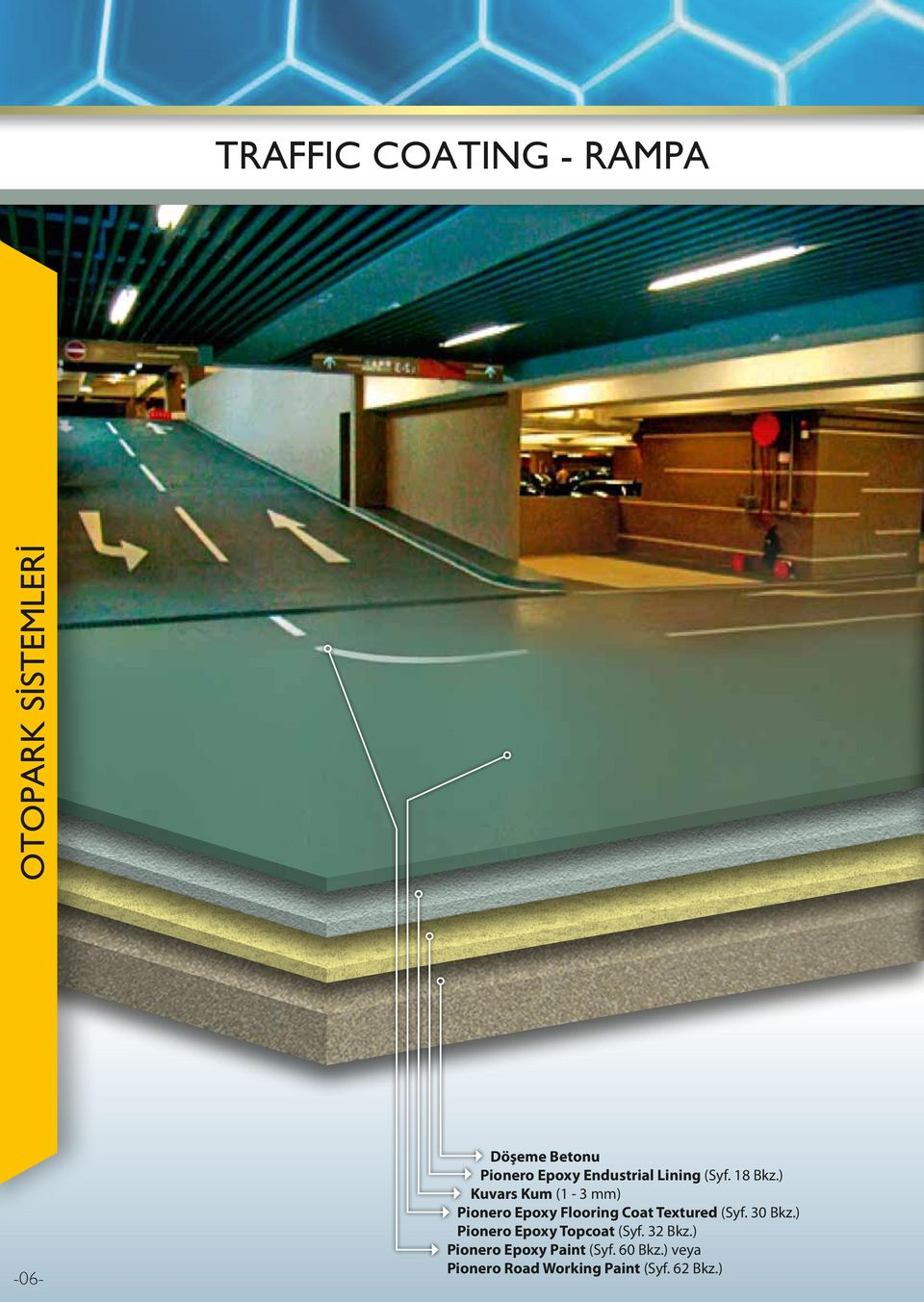 ) Kuvars Kum (1-3 mm) Pionero Epoxy Flooring Coat Textured (Syf. 30 Bkz.