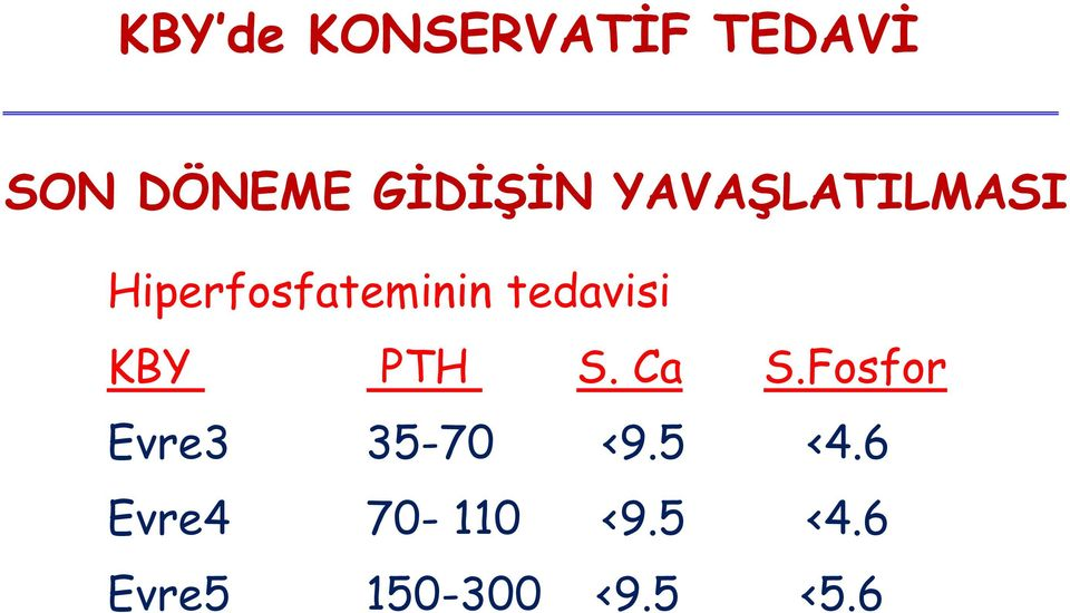 KBY PTH S. Ca S.Fosfor Evre3 35-70 <9.5 <4.