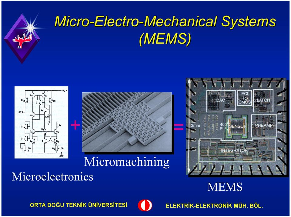 Systems (MEMS) + =