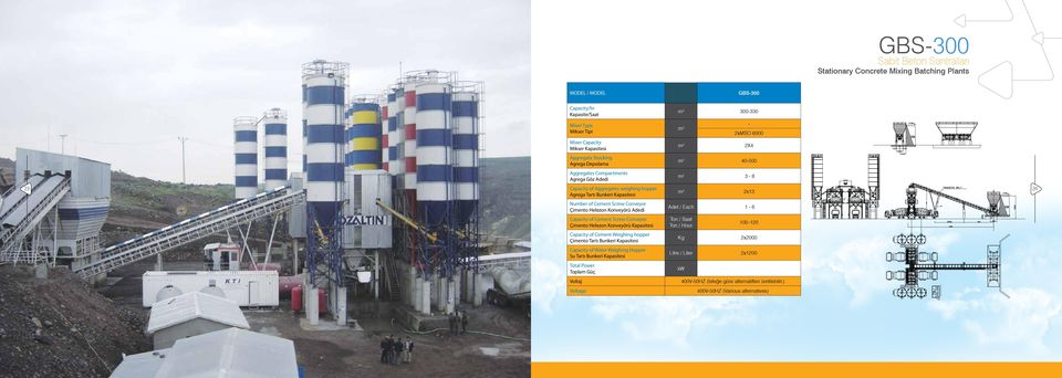 of Cement Screw Conveyor Çimento Helezon Konveyörü Adedi Capacity of Cement Screw Conveyor Çimento Helezon Konveyörü Kapasitesi Capacity of Cement Weighing hopper Çimento Tartı Bunkeri Kapasitesi
