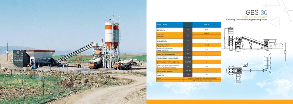 Çimento Helezon Konveyörü Adedi Capacity of Cement Screw Conveyor Çimento Helezon Konveyörü Kapasitesi Capacity of Cement Weighing hopper Çimento Tartı Bunkeri Kapasitesi Capacity of Water Weighing