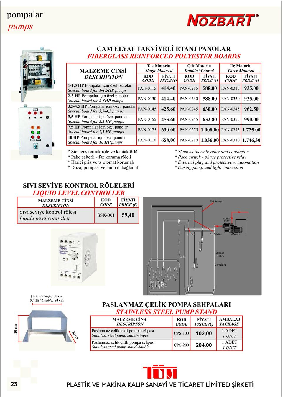 için özel panolar Special board for 1 HP Tek Motorlu Single Motored PAN-115 414.4 PAN-215 588. PAN-13 PAN-145 PAN-155 PAN-175 414.4 425.6 453.