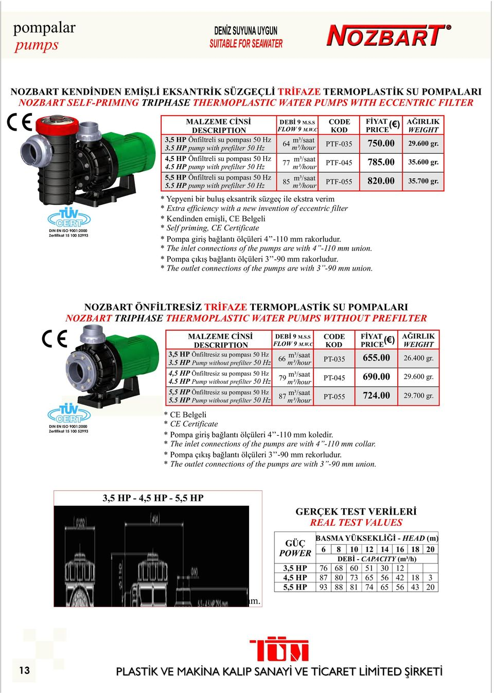 5 HP pump with prefilter 5 Hz DEBİ 9 M.S.S FLOW