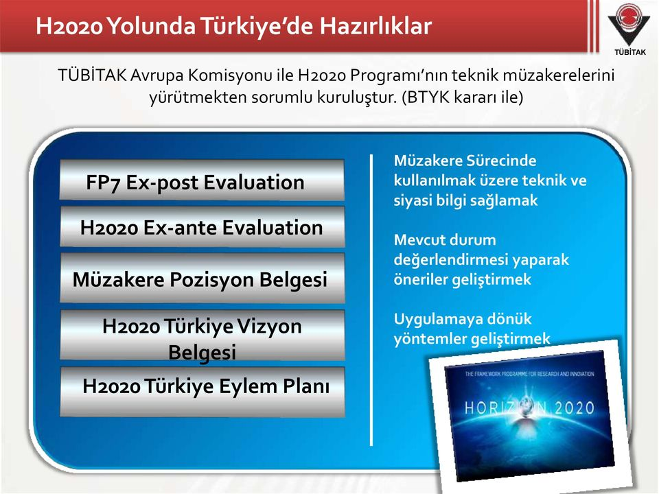 (BTYK kararı ile) FP7 Ex-post Evaluation H2020 Ex-ante Evaluation Müzakere Pozisyon Belgesi H2020 Türkiye