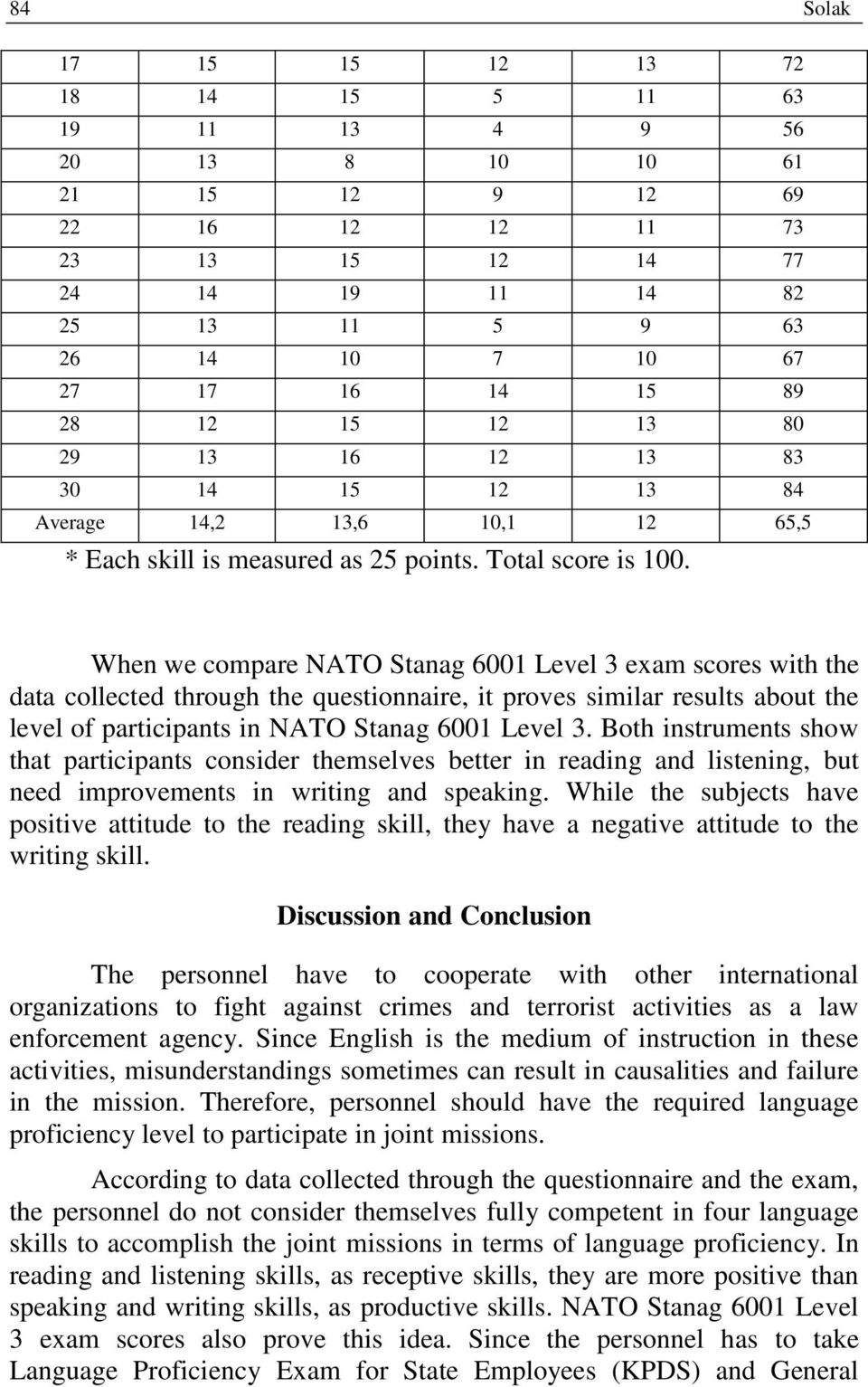 When we compare NATO Stanag 6001 Level 3 exam scores with the data collected through the questionnaire, it proves similar results about the level of participants in NATO Stanag 6001 Level 3.