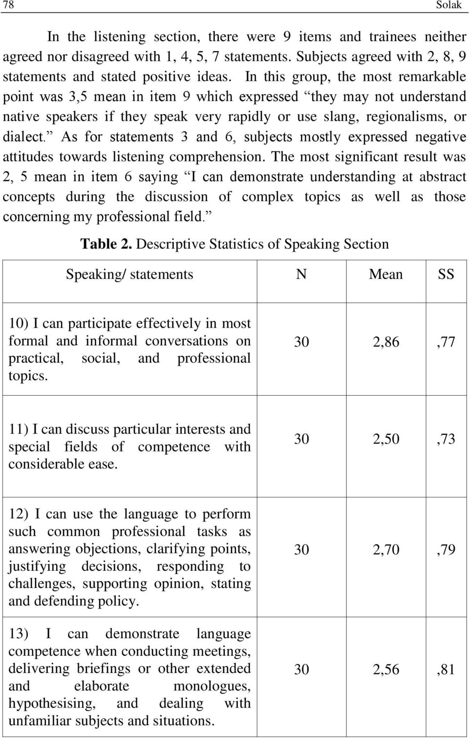 As for statements 3 and 6, subjects mostly expressed negative attitudes towards listening comprehension.