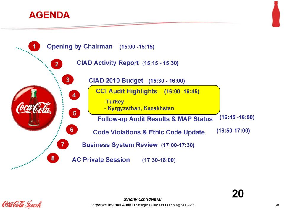 Status Code Violations & Ethic Code Update (16:45-16:50) (16:50-17:00) 7 Business System Review (17:00-17:30) 8