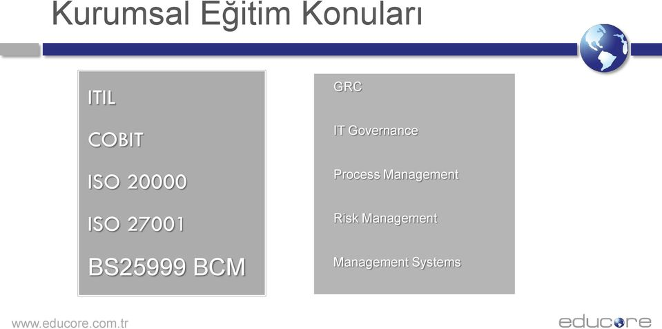 BCM GRC IT Governance Process
