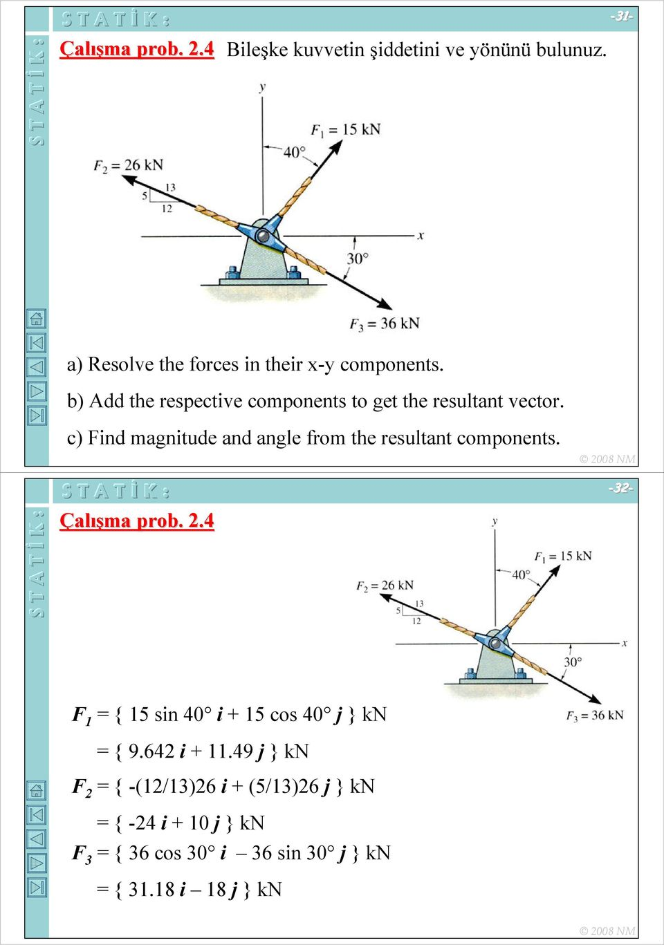 c) ind magnitude and angle frm the resultant cmpnents. Çalışma prb.. 2.