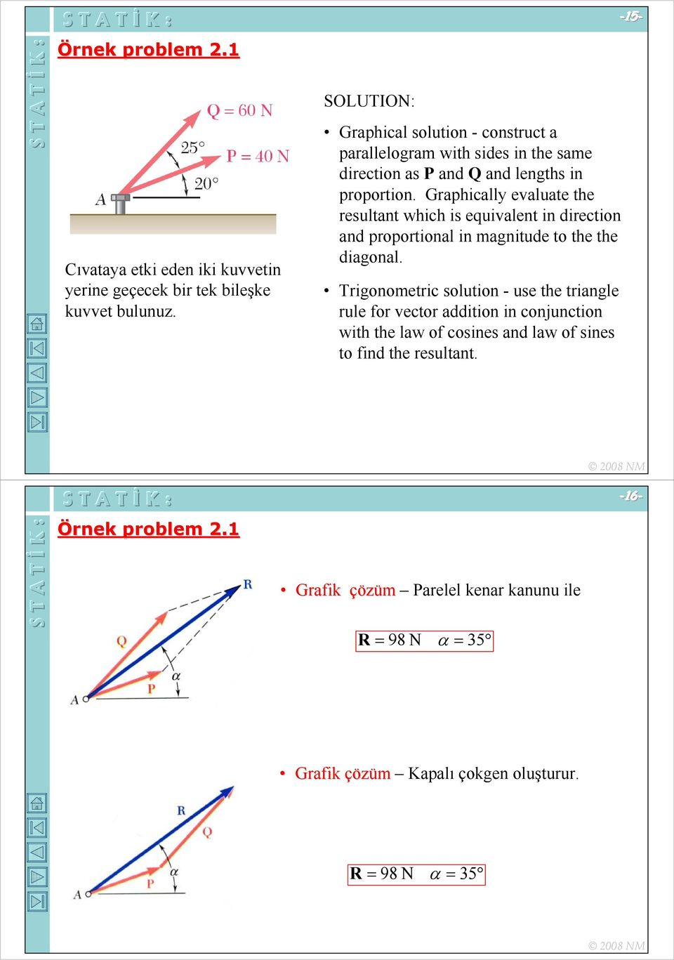 Graphicall evaluate the resultant which is equivalent in directin and prprtinal in magnitude t the the diagnal.