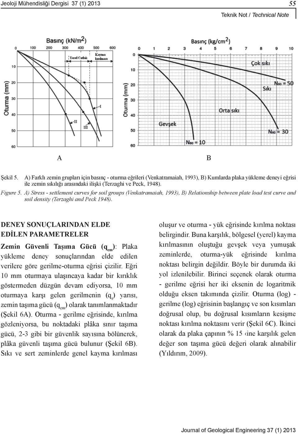 A) Stress - settlement curves for soil groups (Venkatramaiah, 1993), B) Relationship between plate load test curve and soil density (Terzaghi and Peck 1948).