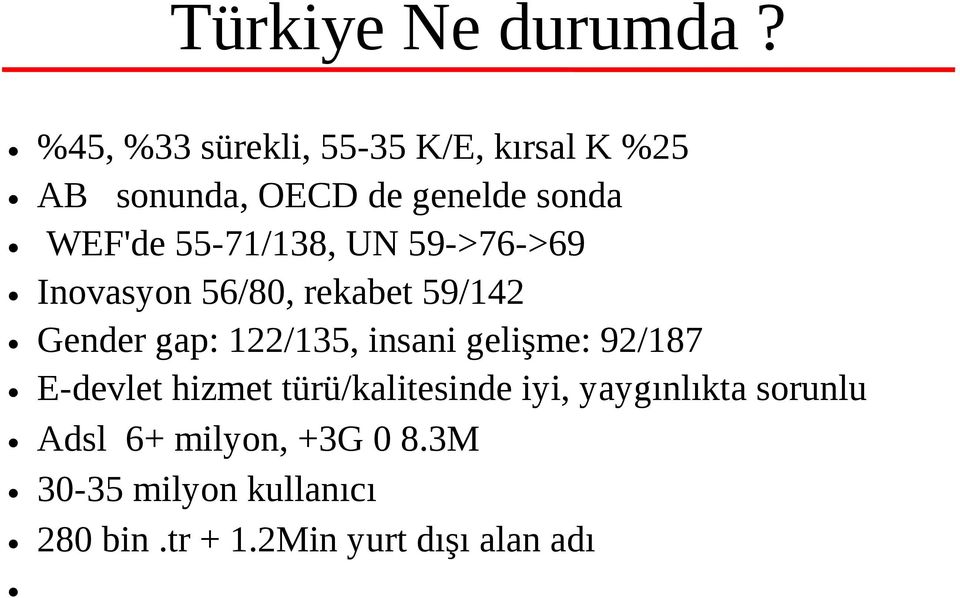 55-71/138, UN 59->76->69 Inovasyon 56/80, rekabet 59/142 Gender gap: 122/135, insani